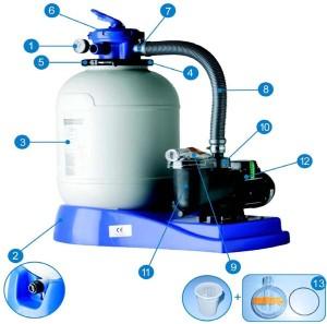 Ricambi per filtri a sabbia Gre - Mod. AR1350