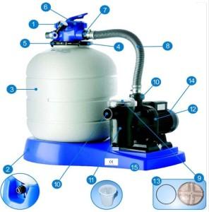 Ricambi per filtri a sabbia Gre - Mod. AR 1400