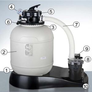 Parti di ricambio per filtri a sabbia Gre - mod. FA6050