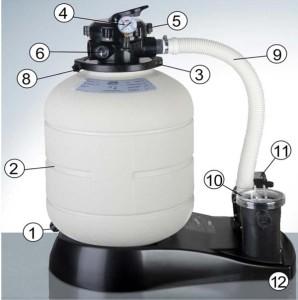Parti di ricambio filtri a sabbia Gre - Mod. FA6070
