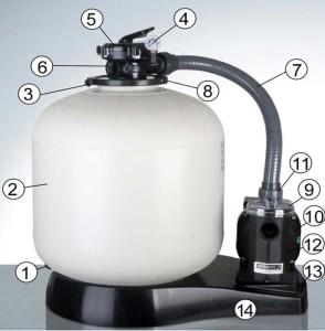 Ricambi per filtri a sabbia Gre Mod. FA6100