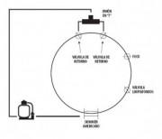 Schema di Filtrazione -